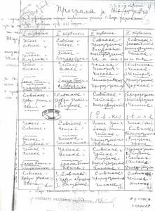 Седмична програма за учебната 1914-1915 г.
